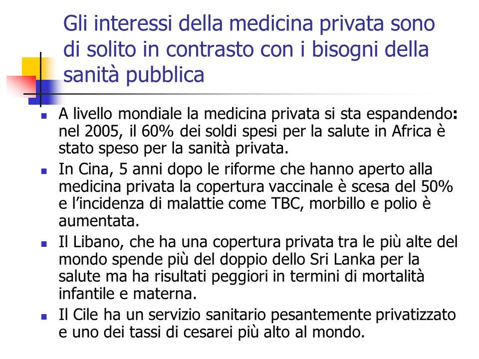 Gli interessi della medicina privata sono di solito in contrasto con i bisogni della sanità pubblica A livello mondiale la medicina privata si sta esp