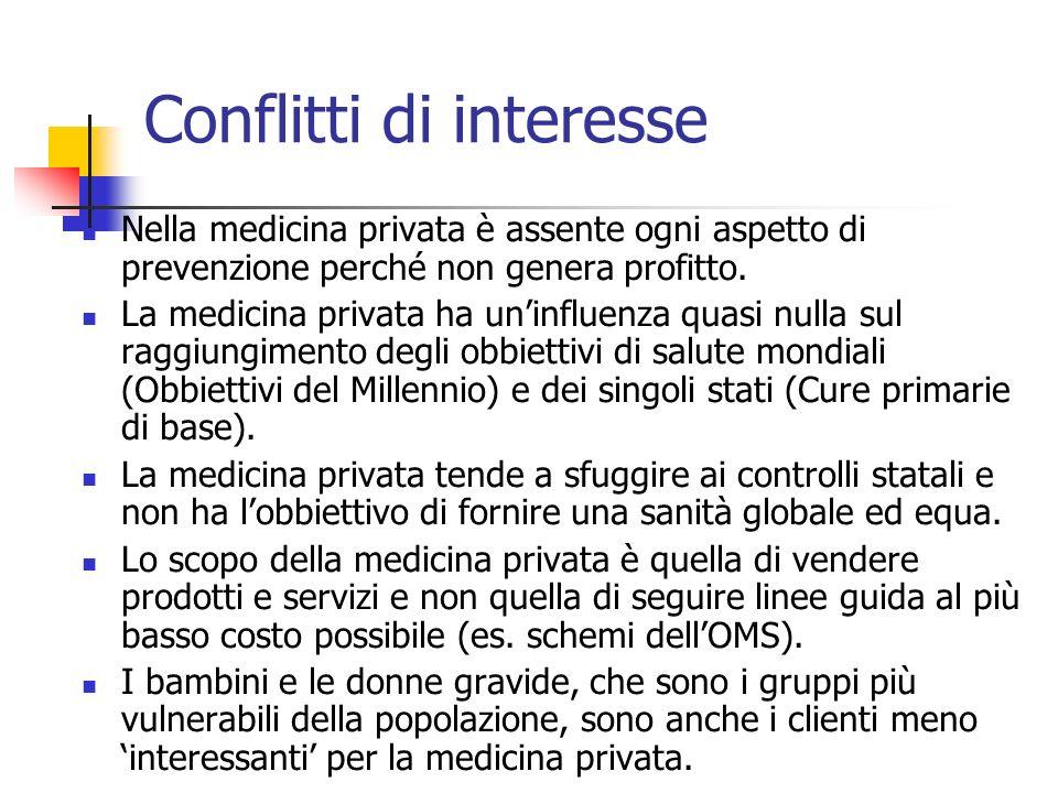 Conflitti di interesse Nella medicina privata è assente ogni aspetto di prevenzione perché non genera profitto. La medicina privata ha uninfluenza qua