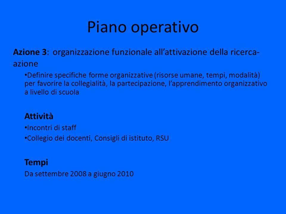Piano operativo Azione 3: organizzazione funzionale allattivazione della ricerca- azione Definire specifiche forme organizzative (risorse umane, tempi