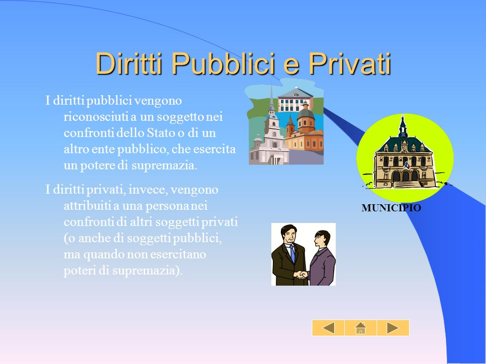 Diritti Pubblici e Privati I diritti pubblici vengono riconosciuti a un soggetto nei confronti dello Stato o di un altro ente pubblico, che esercita un potere di supremazia.