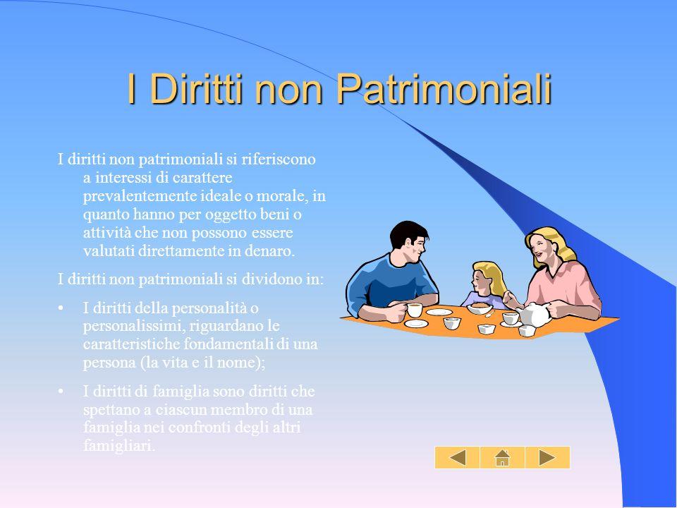 Diritti Patrimoniali I diritti patrimoniali riguardano interessi di natura prevalentemente economica, cioè relativi a beni o ad attività valutabili di