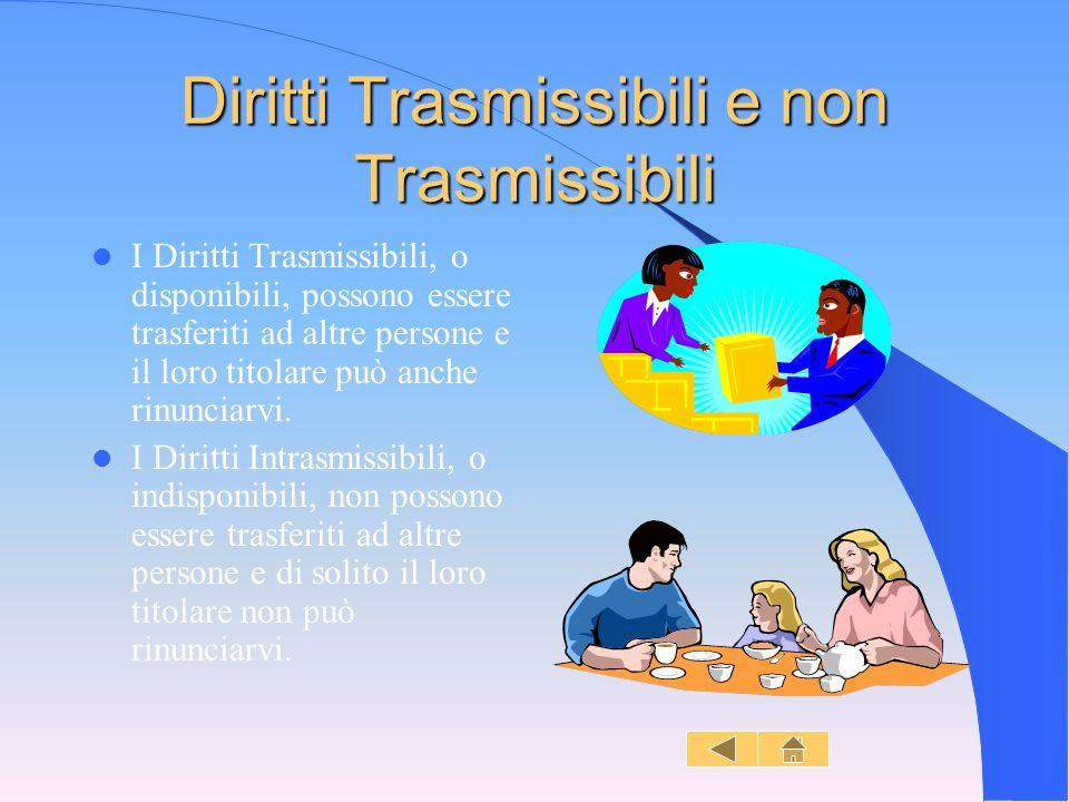 Diritti Trasmissibili e non Trasmissibili I Diritti Trasmissibili, o disponibili, possono essere trasferiti ad altre persone e il loro titolare può anche rinunciarvi.
