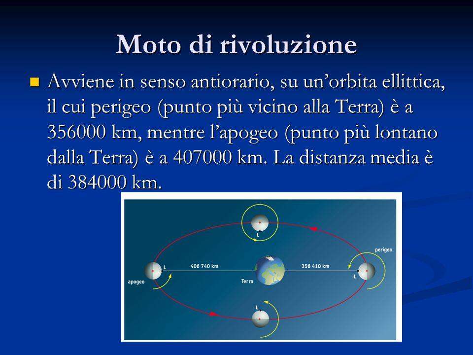 Moto di rivoluzione Avviene in senso antiorario, su unorbita ellittica, il cui perigeo (punto più vicino alla Terra) è a 356000 km, mentre lapogeo (pu