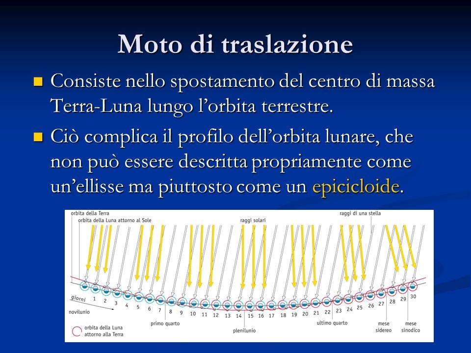 Moto di traslazione Consiste nello spostamento del centro di massa Terra-Luna lungo lorbita terrestre. Consiste nello spostamento del centro di massa