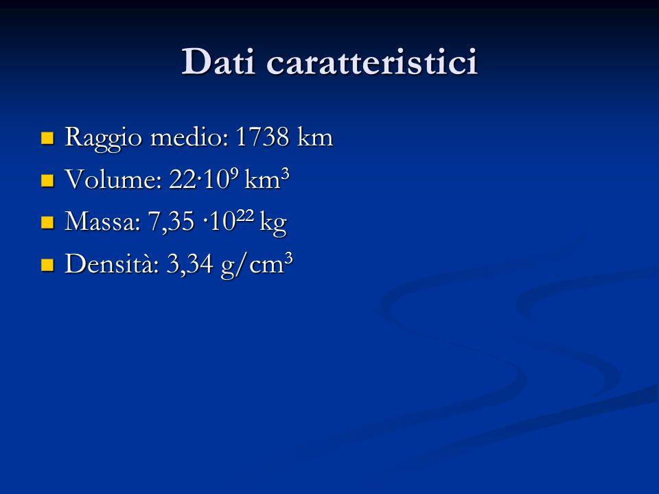 Dati caratteristici Raggio medio: 1738 km Raggio medio: 1738 km Volume: 22·10 9 km 3 Volume: 22·10 9 km 3 Massa: 7,35 ·10 22 kg Massa: 7,35 ·10 22 kg