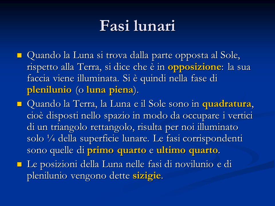 Fasi lunari Quando la Luna si trova dalla parte opposta al Sole, rispetto alla Terra, si dice che è in opposizione: la sua faccia viene illuminata. Si