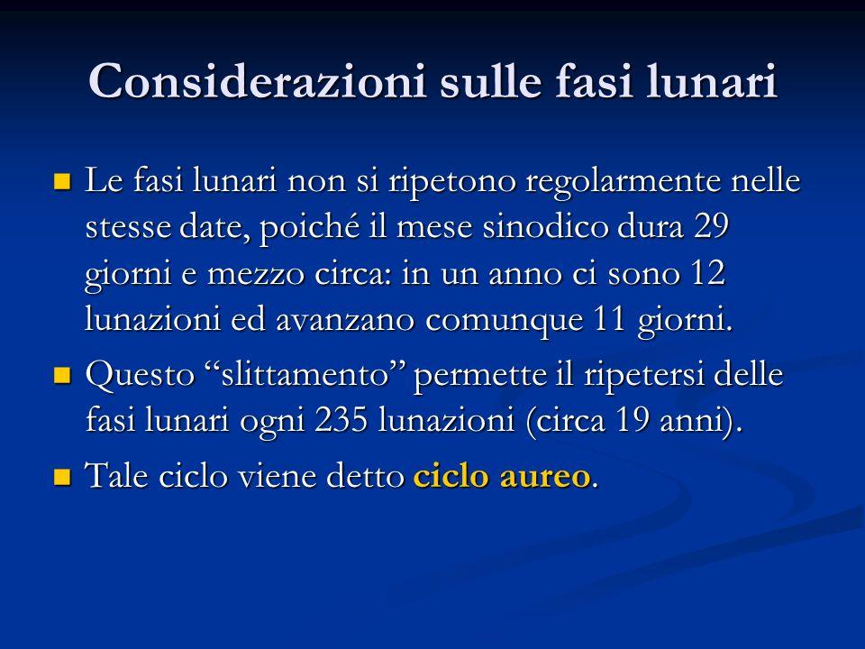 Considerazioni sulle fasi lunari Le fasi lunari non si ripetono regolarmente nelle stesse date, poiché il mese sinodico dura 29 giorni e mezzo circa: