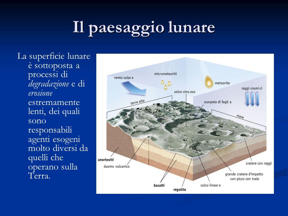 La superficie lunare è sottoposta a processi di degradazione e di erosione estremamente lenti, dei quali sono responsabili agenti esogeni molto divers