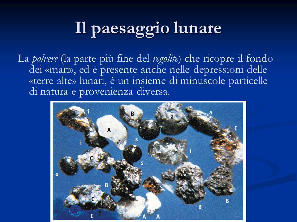 La polvere (la parte più fine del regolite) che ricopre il fondo dei «mari», ed è presente anche nelle depressioni delle «terre alte» lunari, è un ins