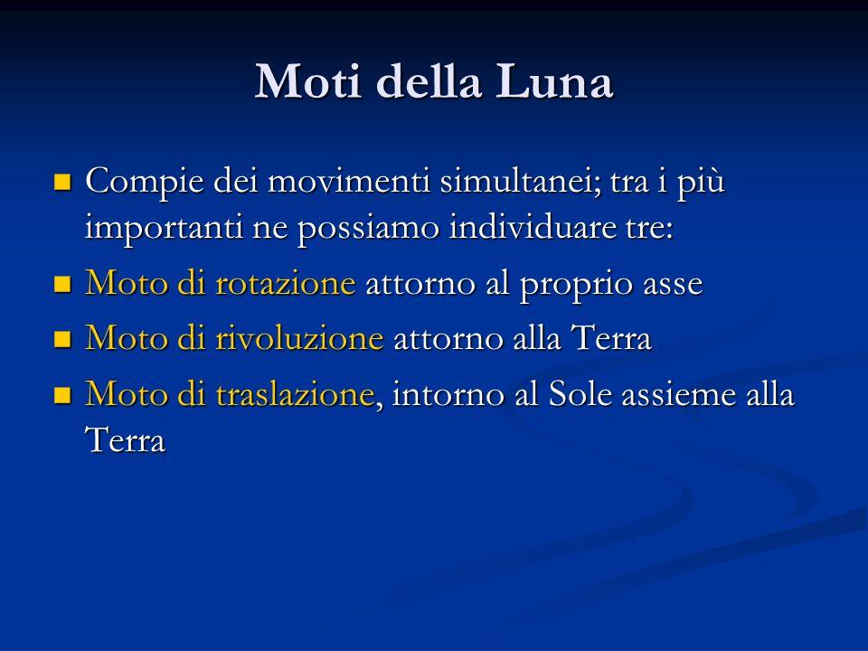 Moti della Luna Compie dei movimenti simultanei; tra i più importanti ne possiamo individuare tre: Compie dei movimenti simultanei; tra i più importan