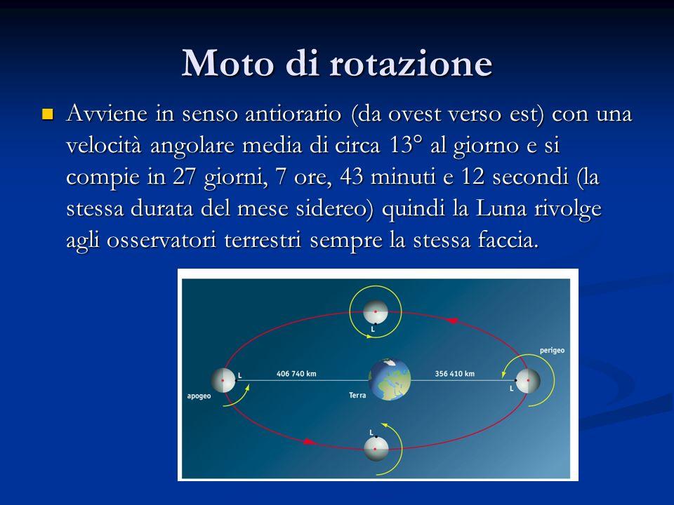 Moto di rotazione Avviene in senso antiorario (da ovest verso est) con una velocità angolare media di circa 13° al giorno e si compie in 27 giorni, 7