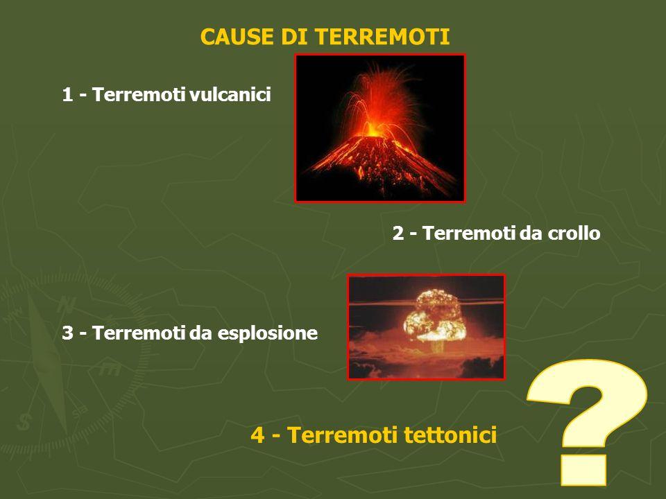 CAUSE DI TERREMOTI 1 - Terremoti vulcanici 2 - Terremoti da crollo 3 - Terremoti da esplosione 4 - Terremoti tettonici