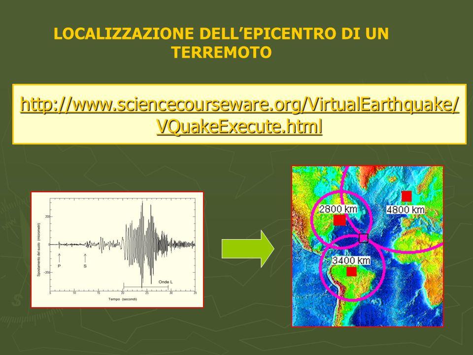 LOCALIZZAZIONE DELLEPICENTRO DI UN TERREMOTO http://www.sciencecourseware.org/VirtualEarthquake/ VQuakeExecute.html http://www.sciencecourseware.org/V