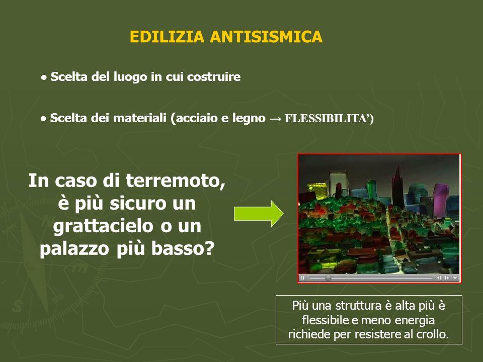 EDILIZIA ANTISISMICA Scelta del luogo in cui costruire Scelta dei materiali (acciaio e legno FLESSIBILITA) In caso di terremoto, è più sicuro un gratt