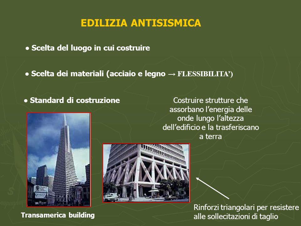 EDILIZIA ANTISISMICA Scelta del luogo in cui costruire Scelta dei materiali (acciaio e legno FLESSIBILITA) Standard di costruzioneCostruire strutture