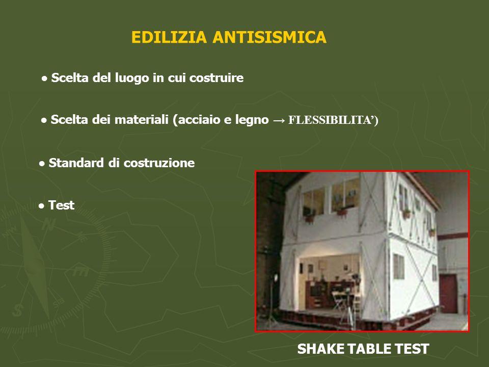EDILIZIA ANTISISMICA Scelta del luogo in cui costruire Scelta dei materiali (acciaio e legno FLESSIBILITA) Standard di costruzione Test SHAKE TABLE TE