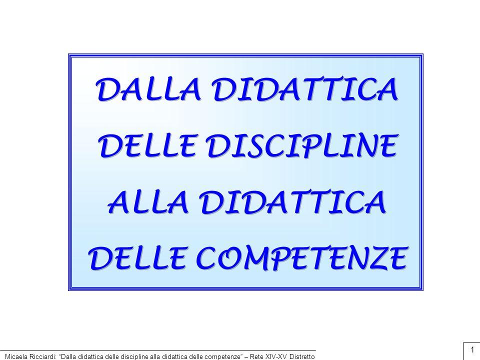 Micaela Ricciardi: Dalla didattica delle discipline alla didattica delle competenze – Rete XIV-XV Distretto 12 I PROCESSI DI INSEGNAMENTO E IL NUOVO RUOLO DELLINSEGNANTE Se si modifica il modello di apprendimento ….