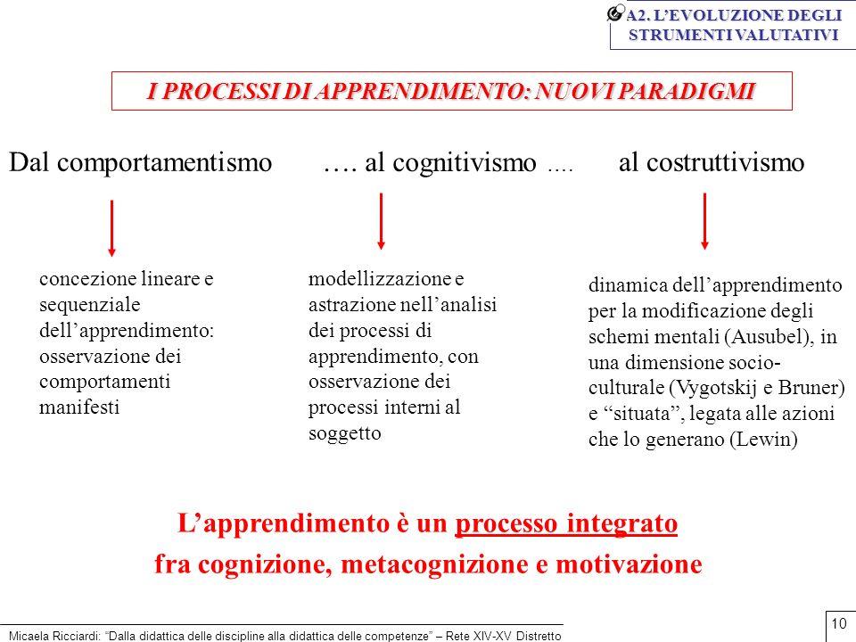 Micaela Ricciardi: Dalla didattica delle discipline alla didattica delle competenze – Rete XIV-XV Distretto 10 A2. LEVOLUZIONE DEGLI STRUMENTI VALUTAT