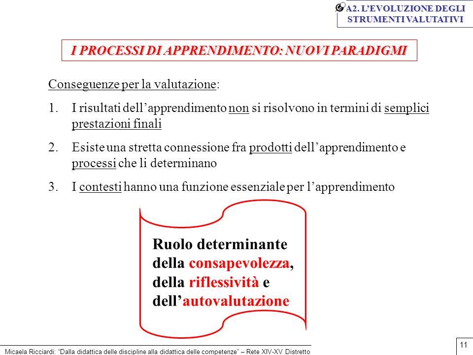 Micaela Ricciardi: Dalla didattica delle discipline alla didattica delle competenze – Rete XIV-XV Distretto 11 I PROCESSI DI APPRENDIMENTO: NUOVI PARA