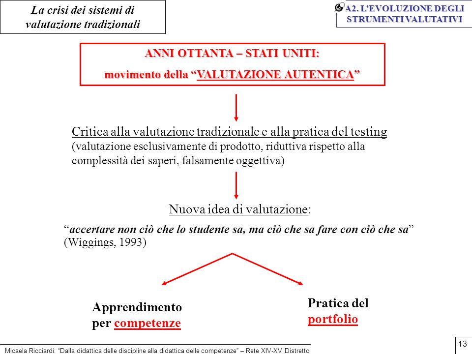 Micaela Ricciardi: Dalla didattica delle discipline alla didattica delle competenze – Rete XIV-XV Distretto 13 La crisi dei sistemi di valutazione tra