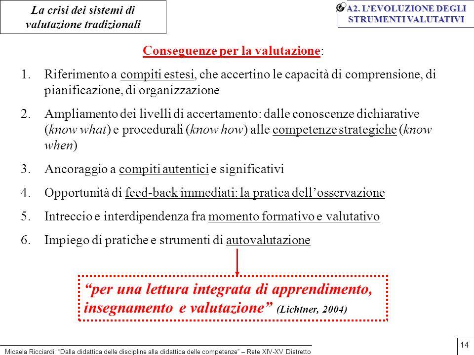 Micaela Ricciardi: Dalla didattica delle discipline alla didattica delle competenze – Rete XIV-XV Distretto 14 La crisi dei sistemi di valutazione tra