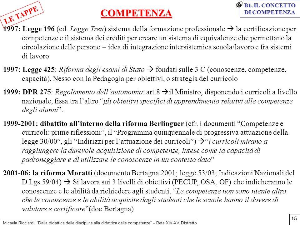 Micaela Ricciardi: Dalla didattica delle discipline alla didattica delle competenze – Rete XIV-XV Distretto 15 B1. IL CONCETTO DI COMPETENZA COMPETENZ