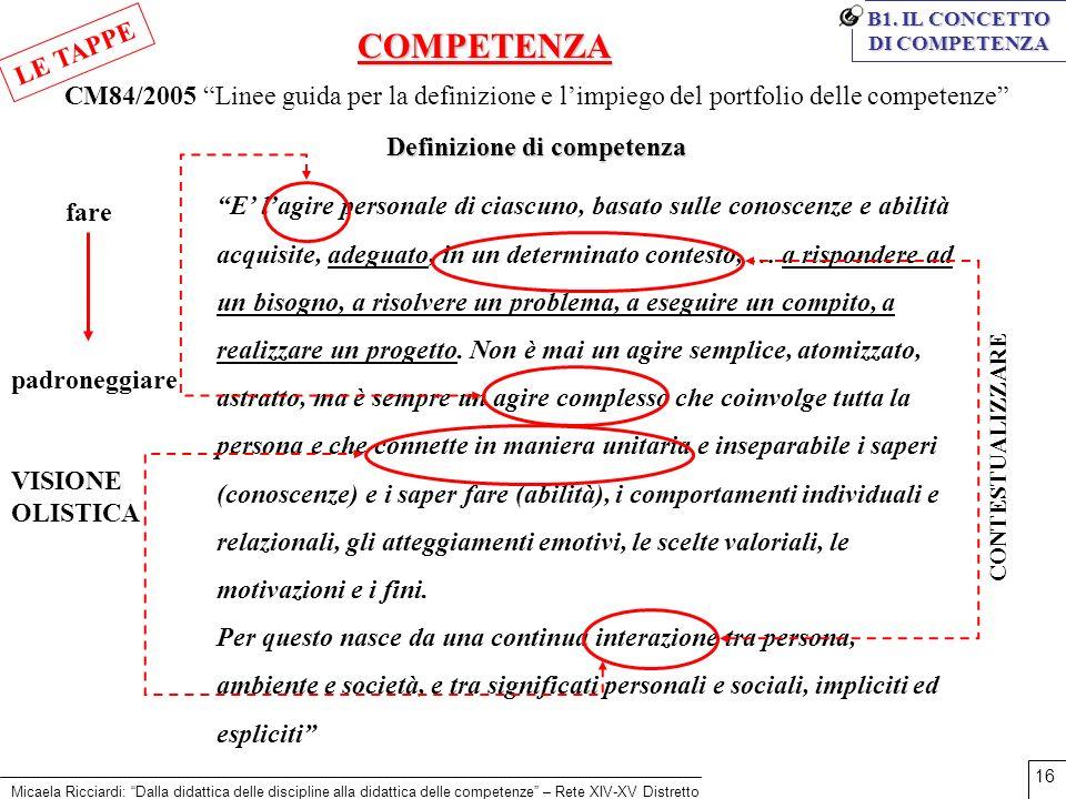 Micaela Ricciardi: Dalla didattica delle discipline alla didattica delle competenze – Rete XIV-XV Distretto 16 B1. IL CONCETTO DI COMPETENZA COMPETENZ