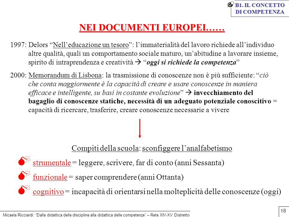 Micaela Ricciardi: Dalla didattica delle discipline alla didattica delle competenze – Rete XIV-XV Distretto 18 NEI DOCUMENTI EUROPEI…… 1997: Delors Ne