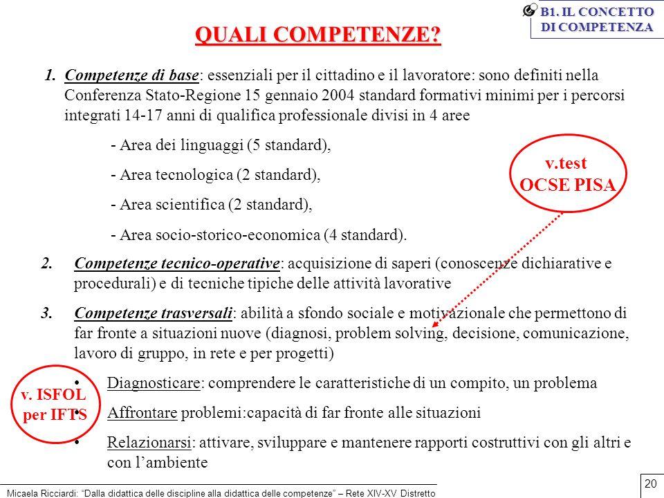Micaela Ricciardi: Dalla didattica delle discipline alla didattica delle competenze – Rete XIV-XV Distretto 20 QUALI COMPETENZE? 2.Competenze tecnico-