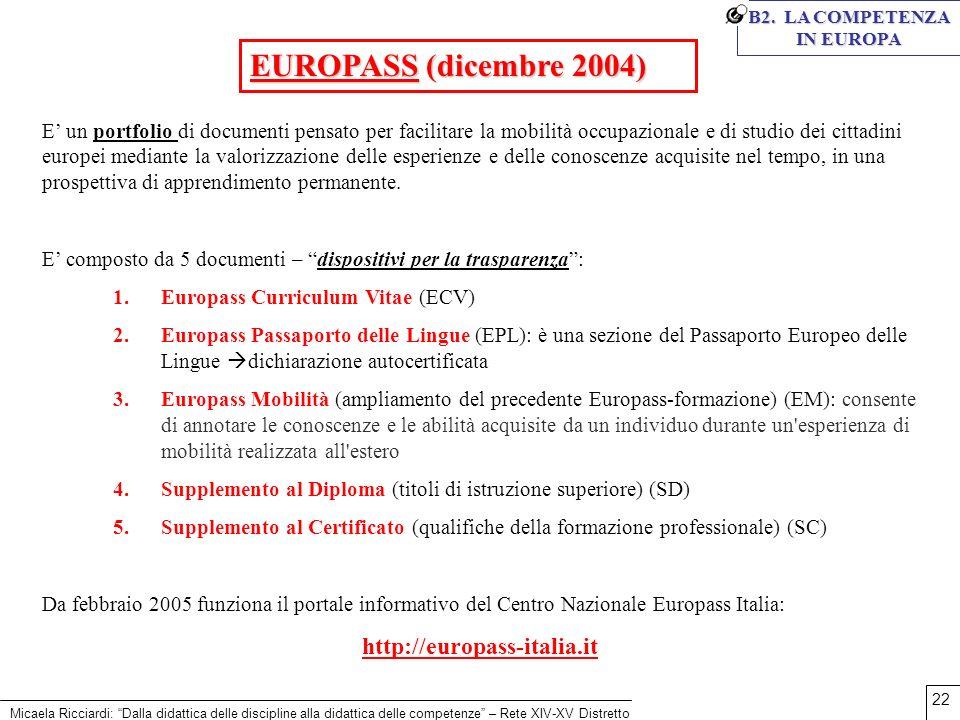 Micaela Ricciardi: Dalla didattica delle discipline alla didattica delle competenze – Rete XIV-XV Distretto 22 EUROPASS (dicembre 2004) E un portfolio