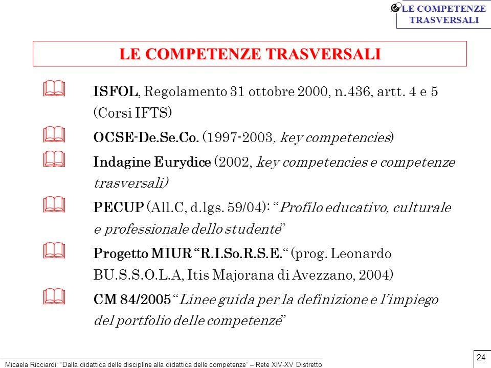 Micaela Ricciardi: Dalla didattica delle discipline alla didattica delle competenze – Rete XIV-XV Distretto 24 LE COMPETENZE TRASVERSALI ISFOL, Regola