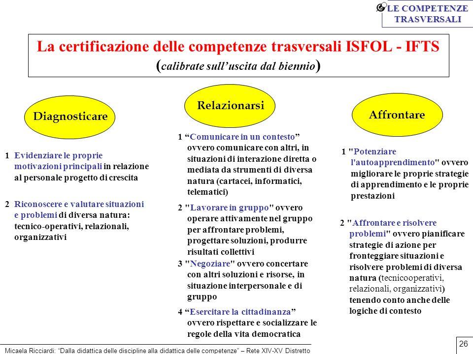 Micaela Ricciardi: Dalla didattica delle discipline alla didattica delle competenze – Rete XIV-XV Distretto 26 La certificazione delle competenze tras