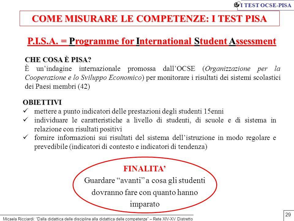 Micaela Ricciardi: Dalla didattica delle discipline alla didattica delle competenze – Rete XIV-XV Distretto 29 OBIETTIVI mettere a punto indicatori de