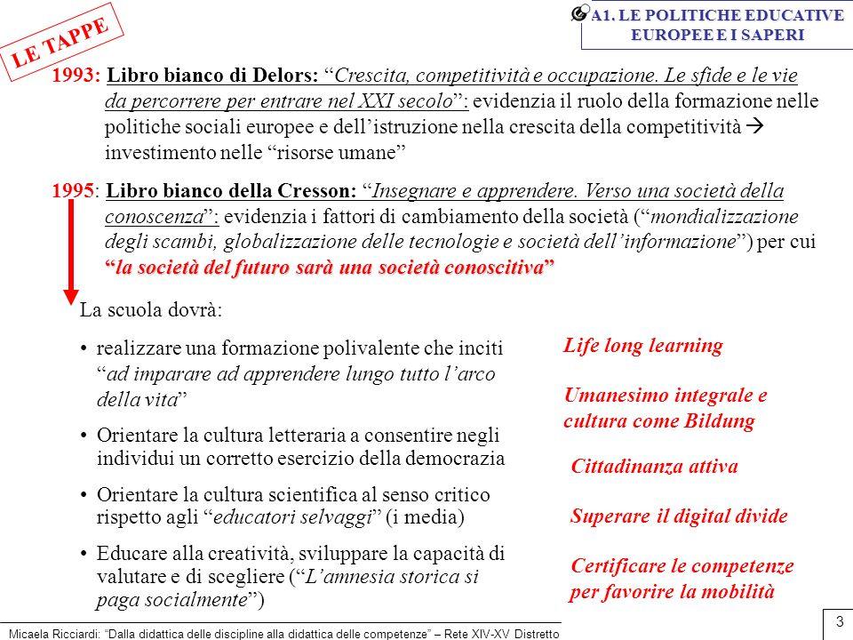 Micaela Ricciardi: Dalla didattica delle discipline alla didattica delle competenze – Rete XIV-XV Distretto 3 1993: Libro bianco di Delors: Crescita,