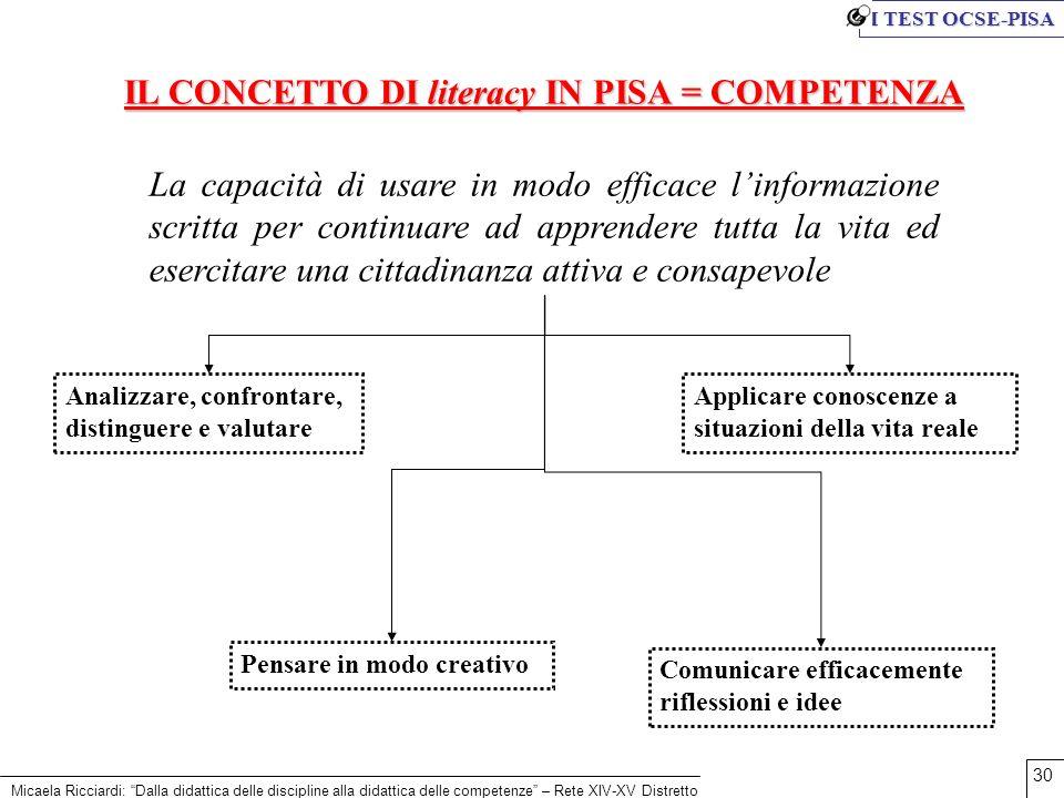 Micaela Ricciardi: Dalla didattica delle discipline alla didattica delle competenze – Rete XIV-XV Distretto 30 La capacità di usare in modo efficace l