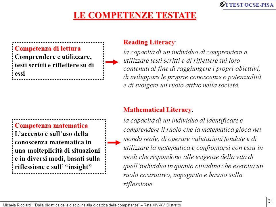 Micaela Ricciardi: Dalla didattica delle discipline alla didattica delle competenze – Rete XIV-XV Distretto 31 Competenza matematica Laccento è sullus