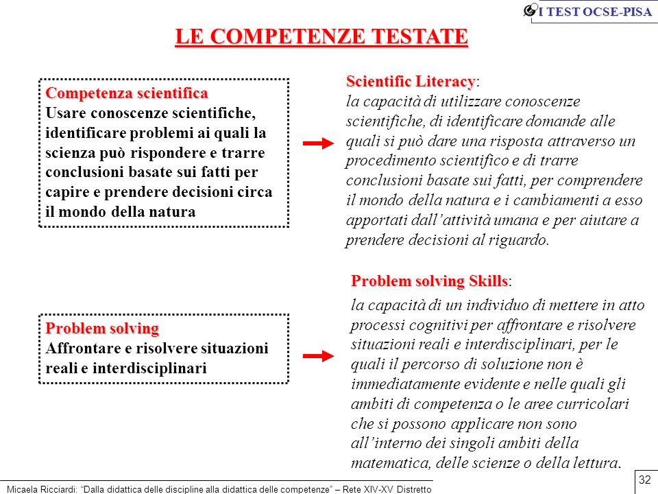 Micaela Ricciardi: Dalla didattica delle discipline alla didattica delle competenze – Rete XIV-XV Distretto 32 Scientific Literacy Scientific Literacy