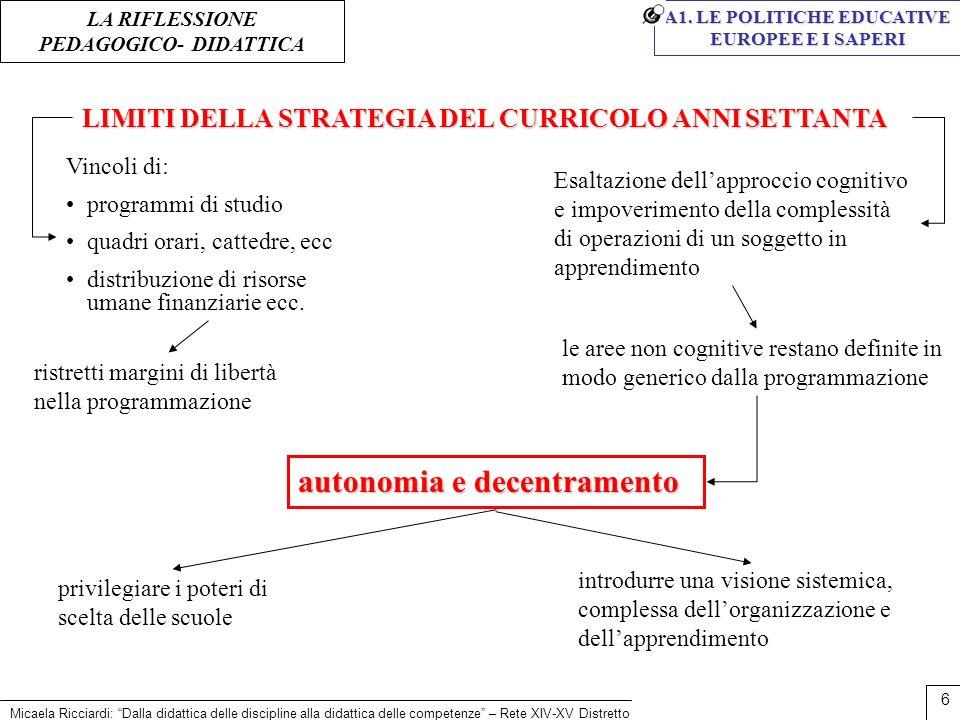 Micaela Ricciardi: Dalla didattica delle discipline alla didattica delle competenze – Rete XIV-XV Distretto 6 LIMITI DELLA STRATEGIA DEL CURRICOLO ANN