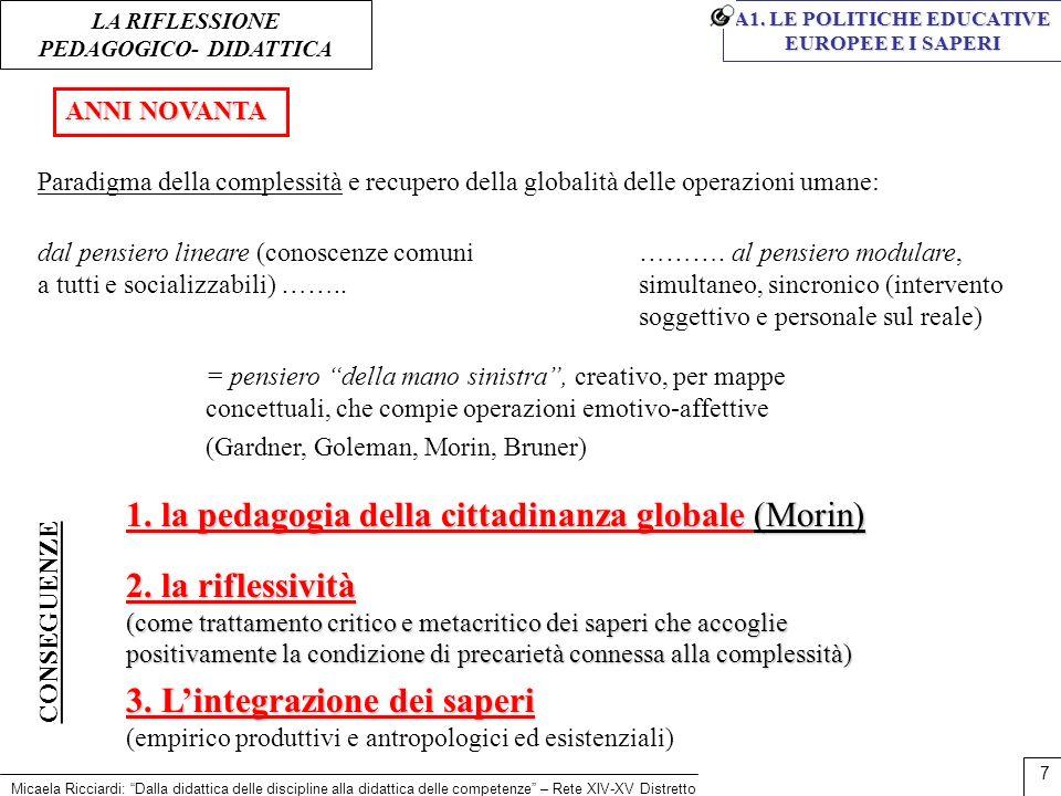 Micaela Ricciardi: Dalla didattica delle discipline alla didattica delle competenze – Rete XIV-XV Distretto 7 Paradigma della complessità e recupero d
