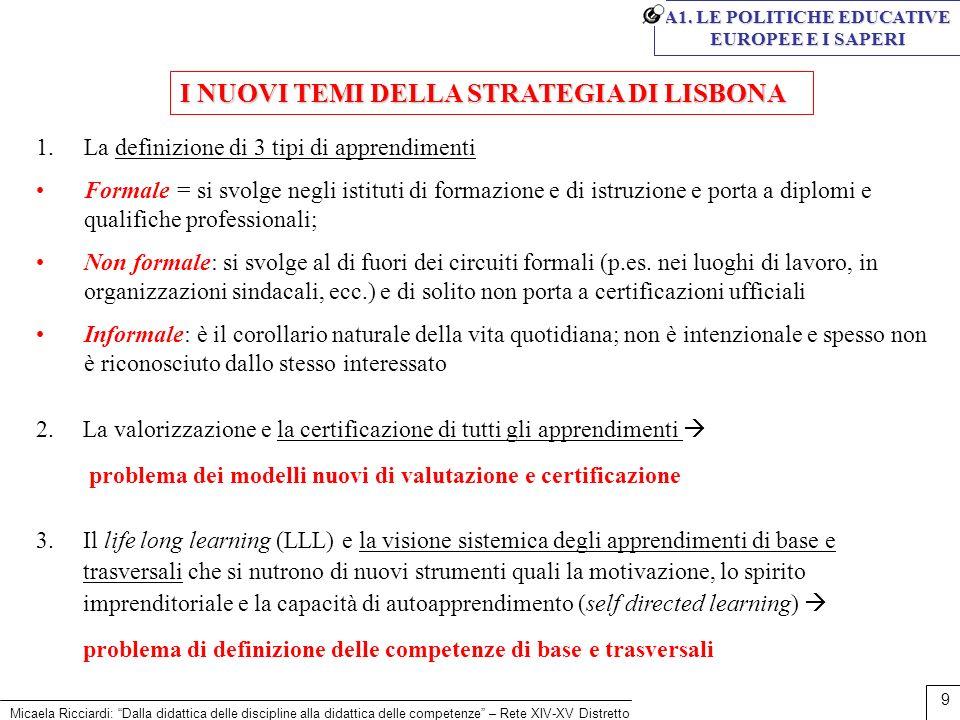 Micaela Ricciardi: Dalla didattica delle discipline alla didattica delle competenze – Rete XIV-XV Distretto 9 1.La definizione di 3 tipi di apprendime