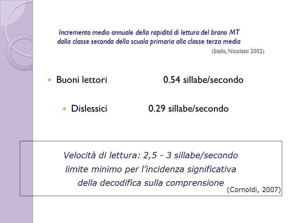 Incremento medio annuale della rapidità di lettura del brano MT dalla classe seconda della scuola primaria alla classe terza media (Stella, Nicoletti