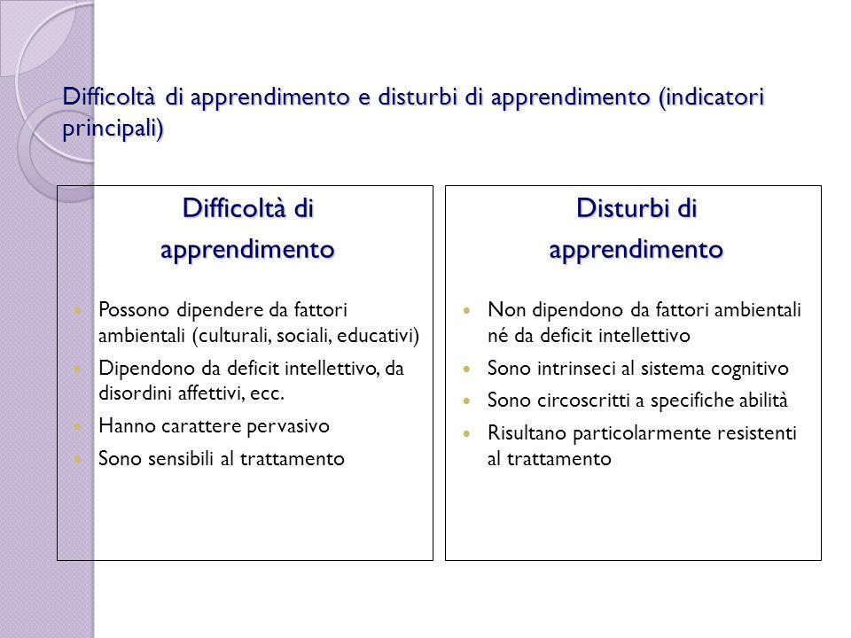 Difficoltà di apprendimento e disturbi di apprendimento (indicatori principali) Difficoltà di apprendimento Possono dipendere da fattori ambientali (c