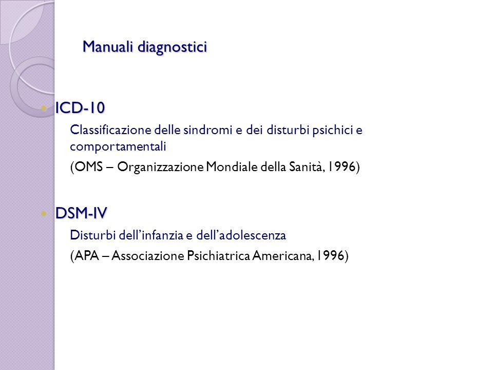 ICD-10 ICD-10 F81 – Disturbi evolutivi specifici delle abilità scolastiche F81 – Disturbi evolutivi specifici delle abilità scolastiche F81.0 Disturbo specifico della lettura F81.1 Disturbo specifico della compitazione F81.2 Disturbo specifico delle abilità aritmetiche F81.3 Disturbi misti delle abilità scolastiche DSM-IV DSM-IV Disturbi dellApprendimento Disturbi dellApprendimento 315.00 Disturbo della lettura 315.1 Disturbo del calcolo 315.2 Disturbo dellespressione scritta 315.9 Disturbo dellApprendimento non altrimenti specificato Manuali diagnostici
