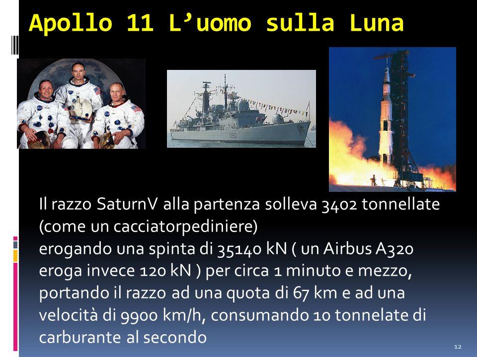 Apollo 11 Luomo sulla Luna 12 Il razzo SaturnV alla partenza solleva 3402 tonnellate (come un cacciatorpediniere) erogando una spinta di 35140 kN ( un