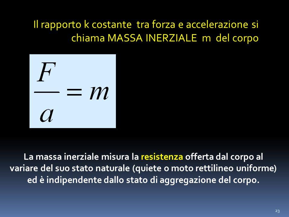 23 Il rapporto k costante tra forza e accelerazione si chiama MASSA INERZIALE m del corpo La massa inerziale misura la resistenza offerta dal corpo al