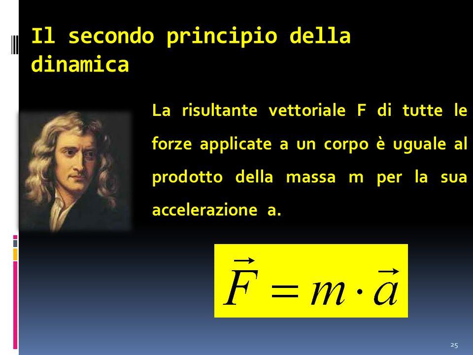 Il secondo principio della dinamica 25 La risultante vettoriale F di tutte le forze applicate a un corpo è uguale al prodotto della massa m per la sua