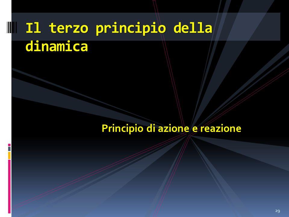 Principio di azione e reazione 29 Il terzo principio della dinamica