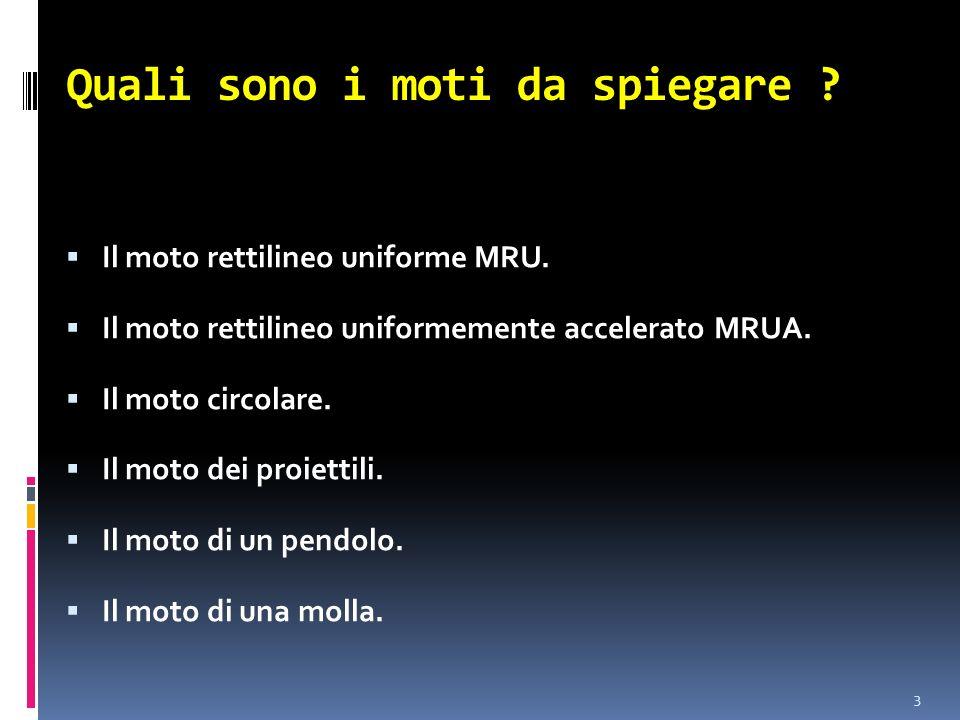 Quali sono i moti da spiegare ? Il moto rettilineo uniforme MRU. Il moto rettilineo uniformemente accelerato MRUA. Il moto circolare. Il moto dei proi