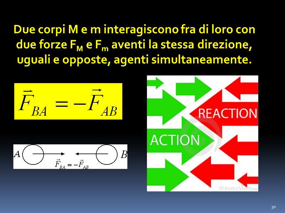 30 Due corpi M e m interagiscono fra di loro con due forze F M e F m aventi la stessa direzione, uguali e opposte, agenti simultaneamente.
