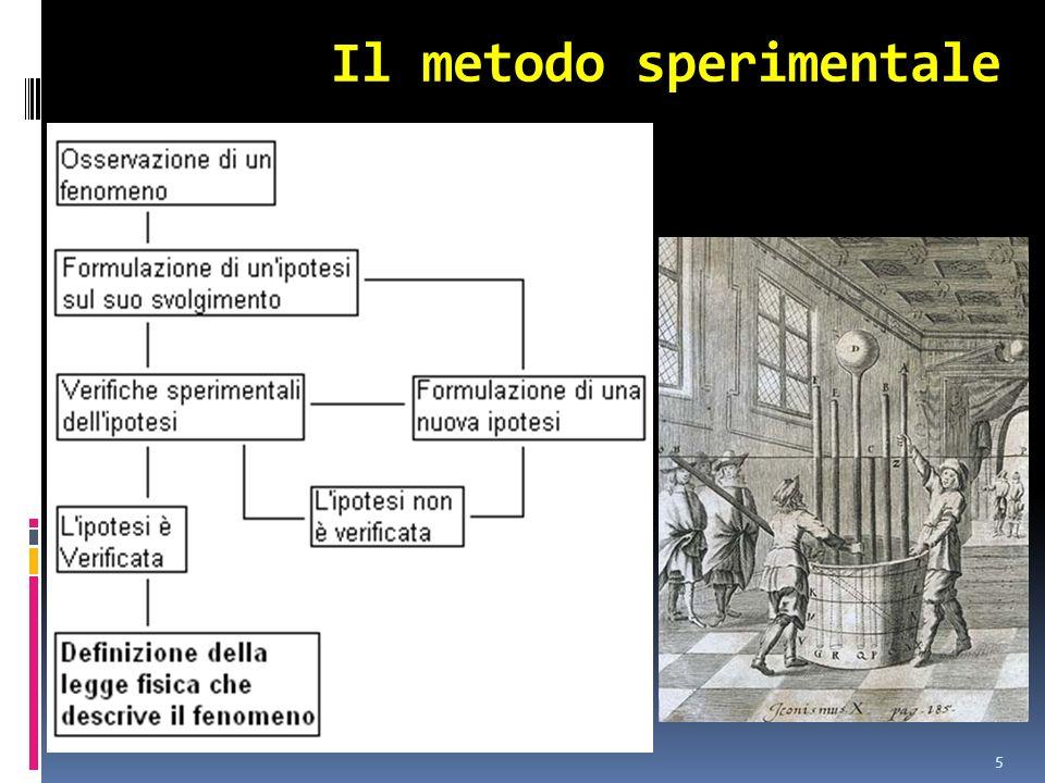 Il metodo sperimentale 5
